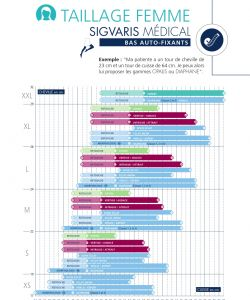 Sigvaris - Products Catalog